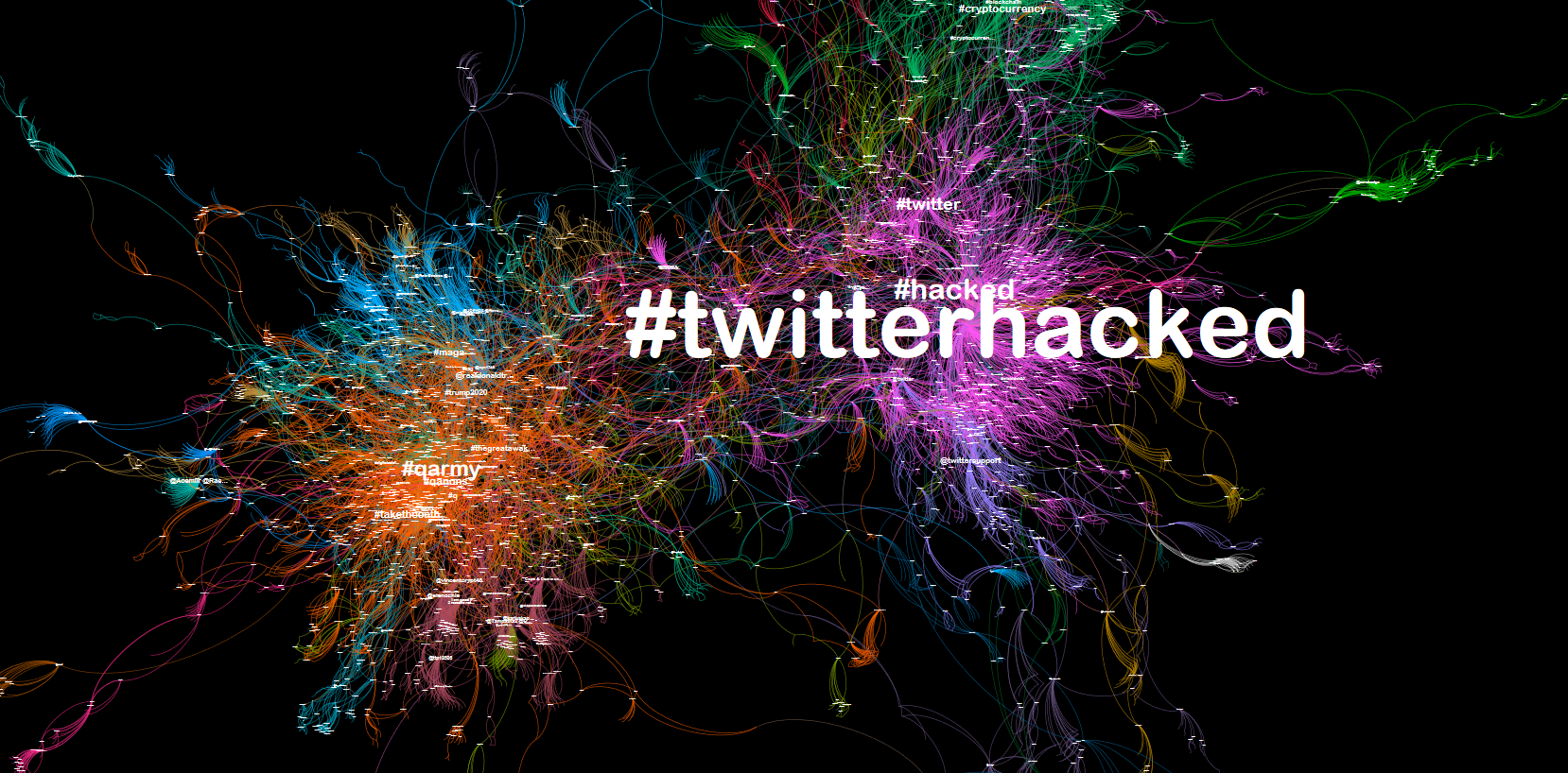 Theories in Flux: The Twitter Hack According to QAnon