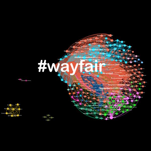 Hashtag wayfair