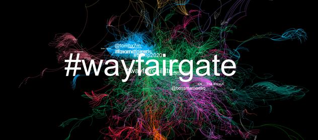 Wayfair dominates Twitter landscape